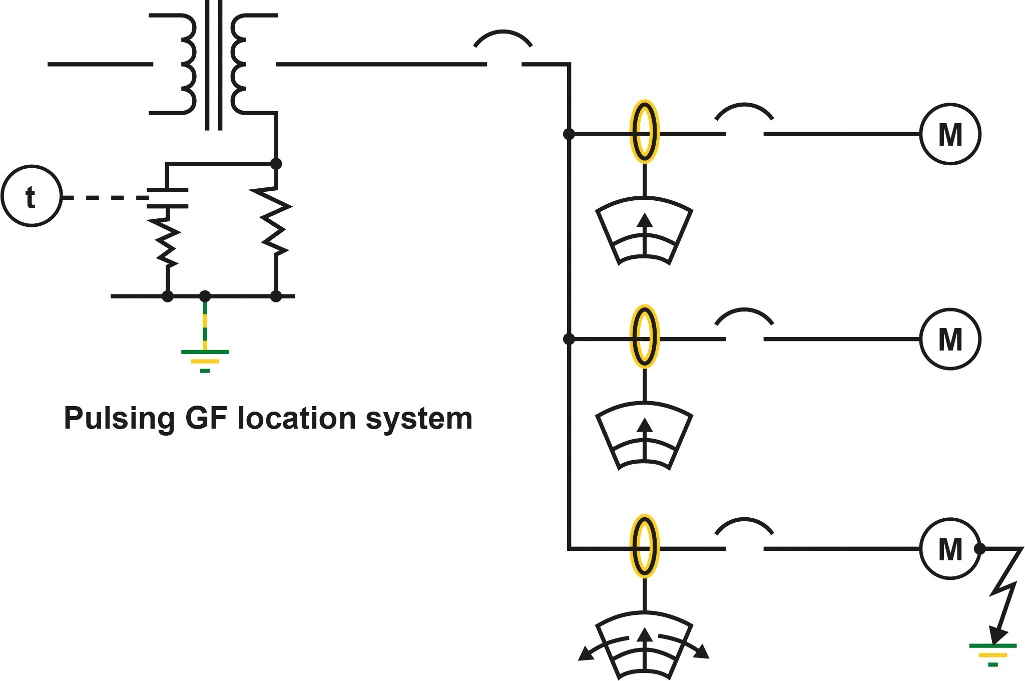 ¿Que es un sistema de localización de fuga a tierra pulsante?