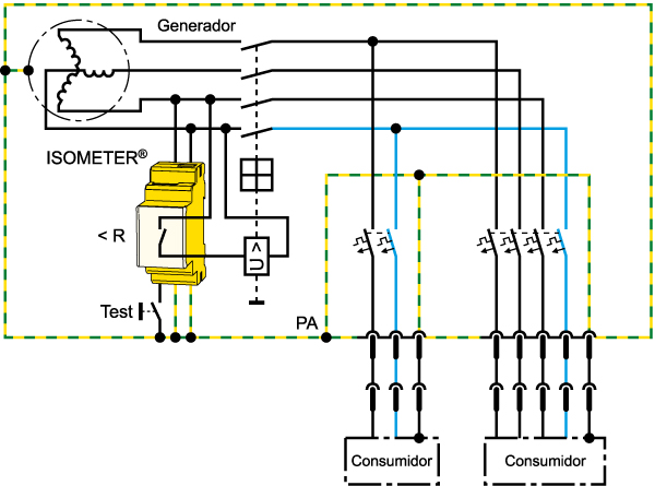 """Generadores eléctricos móviles con medida de protección """"Separación de protección con vigilancia del aislamiento y desconexión"""""""