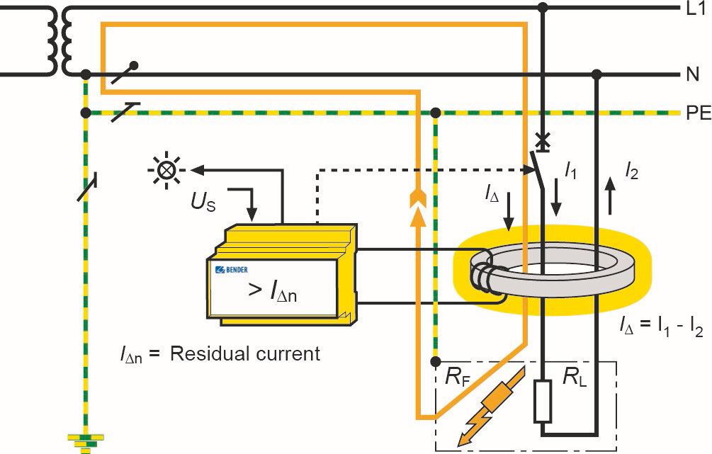 Insulation fault in a TN-S system
