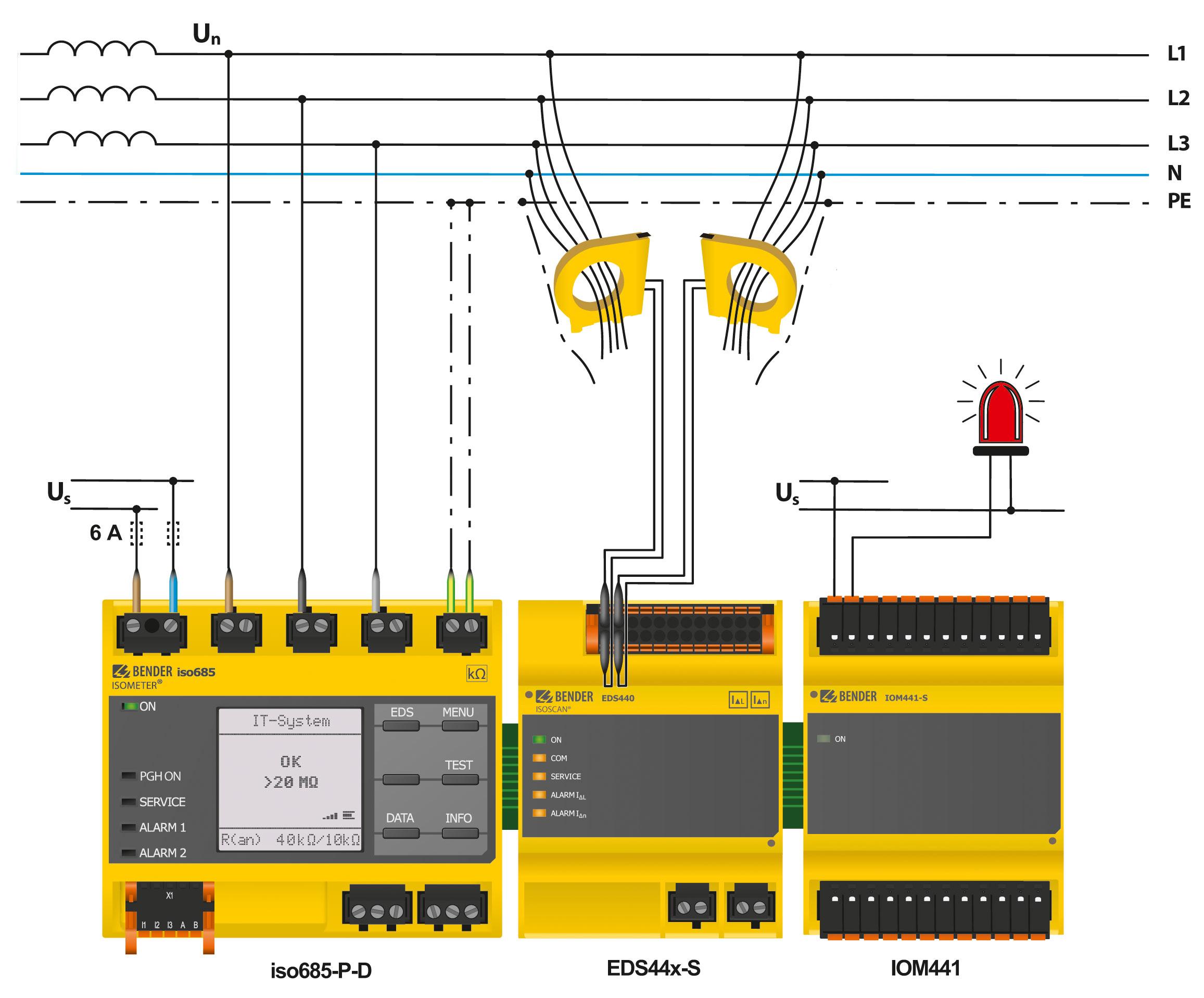 Pie de foto: Ampliación de relé del EDS44x-S con IOM441